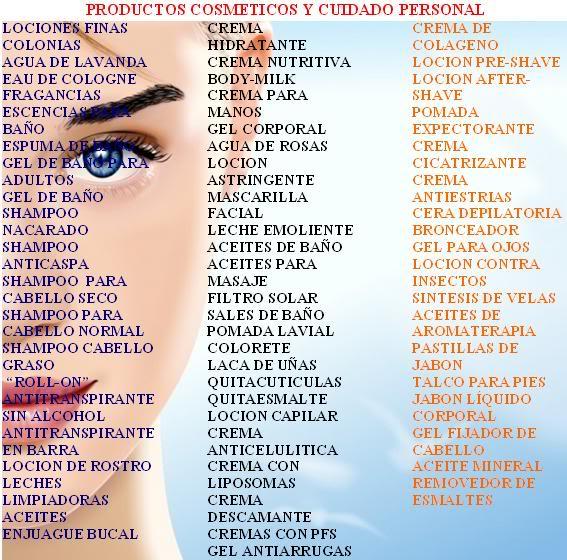 formulas quimicas cosmeticos belleza