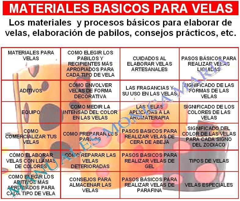 masteriales basicos para velas pabilos consejos practicos aditivos gel parafinas